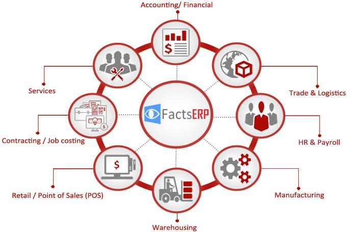 erp software dubai, uae taxation,tax enabled erp,taxation in erp, uae software,best erp software in uae